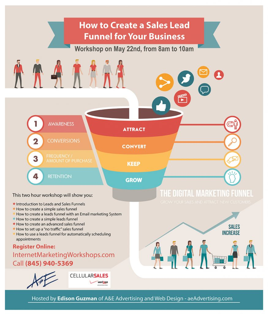 How to create a sales leads funnel workshop
